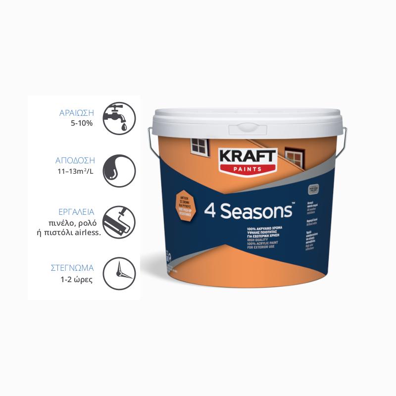 Kraft Paints - 4Seasons