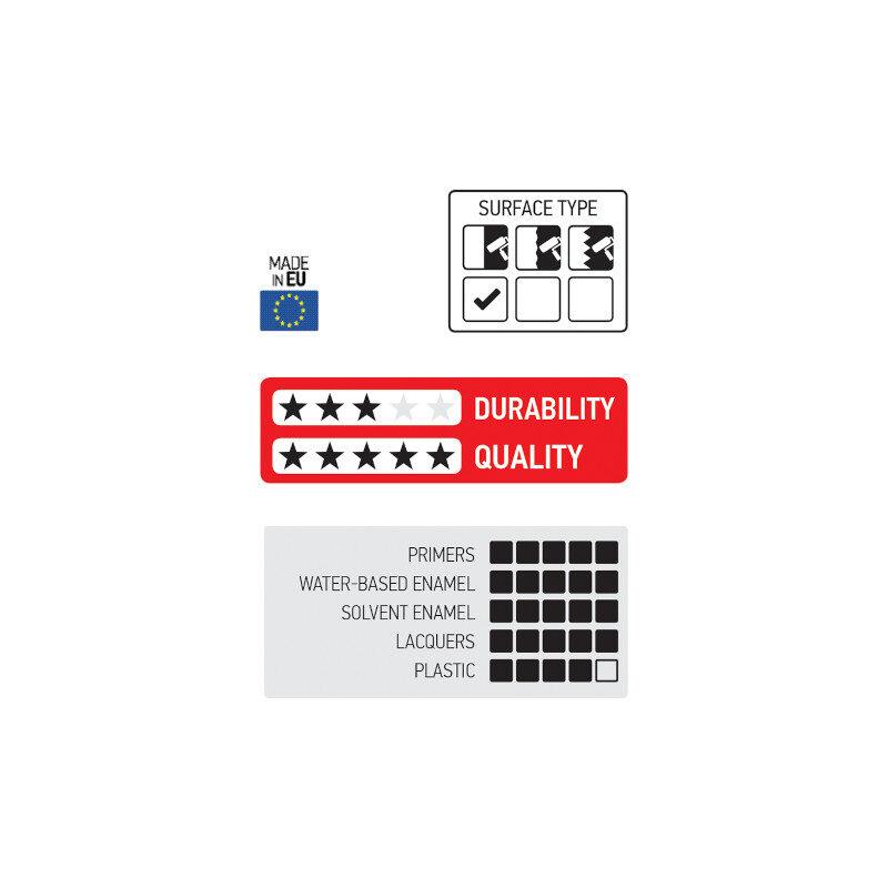 Morris - Ανταλλακτικό Ρολό Microfiber